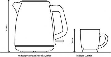 Carpoint Waterkoker 12v