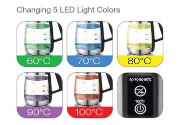 TurboTronic TT-LED07 LED waterkoker